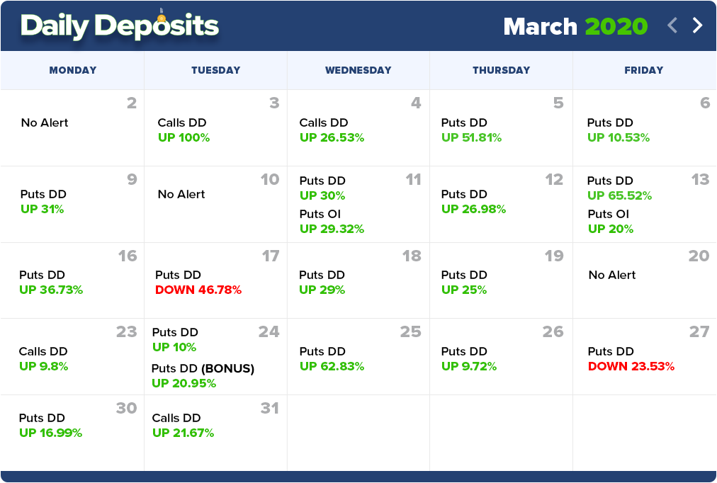 Ben Sturgill Daily Deposits Review – Claim Over $200 in FREE Gifts!